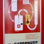 Der Carbonizer Heizkreislauf
